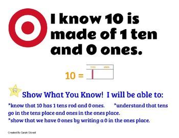 Kindergarten Teens & Base Ten Learning Targets with Success Criteria