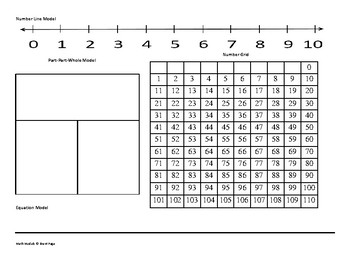 Kindergarten Tennessee Math Assessments and Model Templates Package