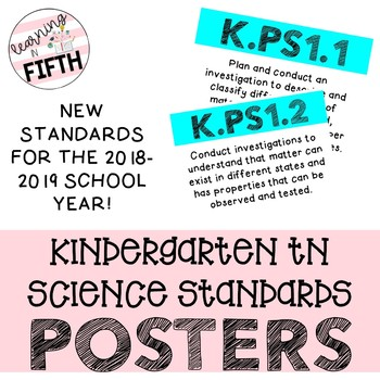 Kindergarten Tennessee *NEW* Science Standards Posters