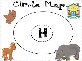 Kindergarten, Theme 2 Literacy By Design Graphic Organizers