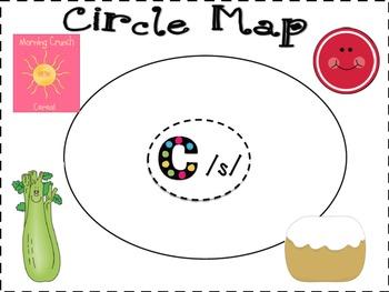 Kindergarten, Theme 4 Literacy By Design Graphic Organizers