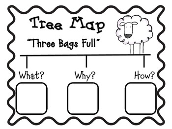 Kindergarten, Theme 4 Literacy By Design Graphic Organizers