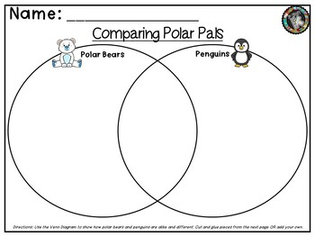 Kindergarten Theme - Polar Animals