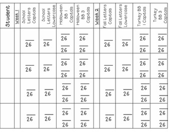 Kindergarten Tier 2 & 3 Intervention Pack (letter ID & sounds)