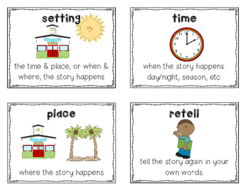 Kindergarten Unit 3: Narrative Text Learning Map