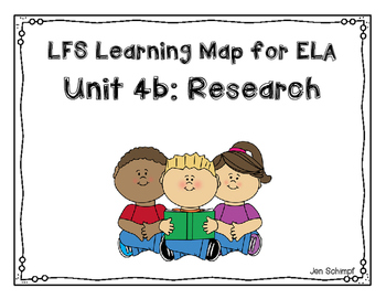 Kindergarten Unit 4b: Research Learning Map