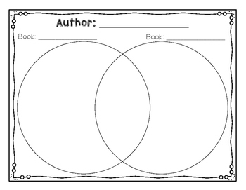 Kindergarten Unit 5: Author Study Learning Map