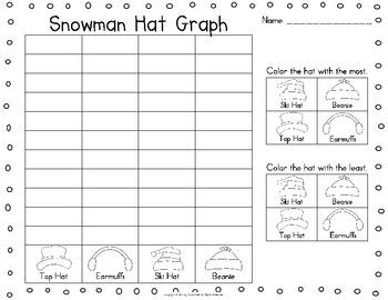 Kindergarten Unit 9 CORE Math