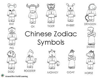 Kindergarten Unit: Chinese New Year