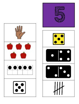Kindergarten Unit One Counting and Cardinality