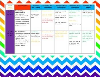 Kindergarten Unit Plan - Fairy Tale (QKLG, EYLF)