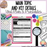 Kindergarten Unit Plan: Main Topic and Key Details - EDITABLE