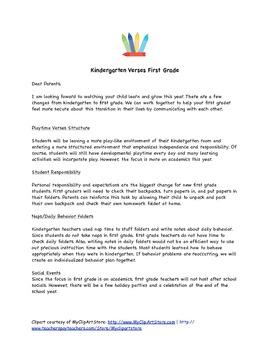 Kindergarten Verses First Grade