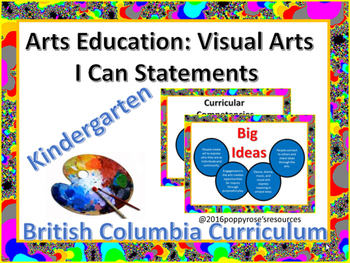 Kindergarten Visual Arts I Can Statements NEW British Columbia Curriculum