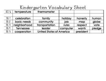 Kindergarten Vocabulary Chart