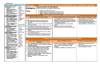 WA Kindergarten Curriculum Guidelines Mathematics
