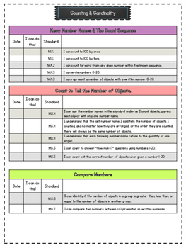 Kindergarten WV College and Career Readiness I can Statements-Math