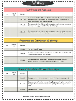 Kindergarten WV College and Career Readiness I can Statements-RLA
