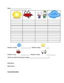 Kindergarten Weather Math lessons
