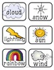 Kindergarten Weather Activities