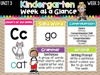 Kindergarten Week at a Glance UNIT 3