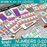 Kindergarten Whole Numbers 0-20 Low Prep Math Centers (TEKS & CCSS)