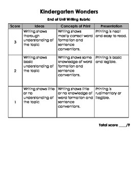 Kindergarten Wonders End of Unit Rubric and Data sheet