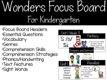 Kindergarten Wonders Focus Board For the Entire Year
