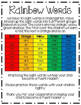 Kindergarten Wonders Rainbow Sight Words Flashcards and Parent letter