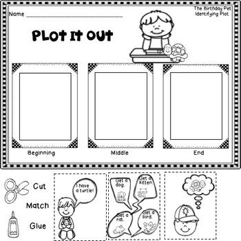 Kindergarten Wonders The Birthday Pet Unit 7 Week 2