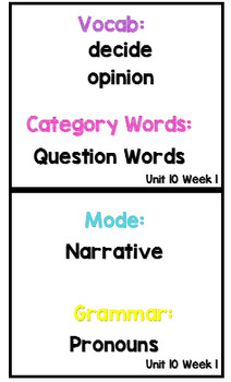 Kindergarten Wonders Unit 10 Weeks 1-3 Focus Board
