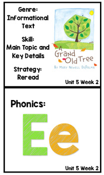Kindergarten Wonders Unit 5 Weeks 1-3 Focus Board