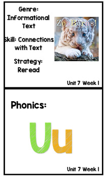 Kindergarten Wonders Unit 7 Weeks 1-3 Focus Board Full Size