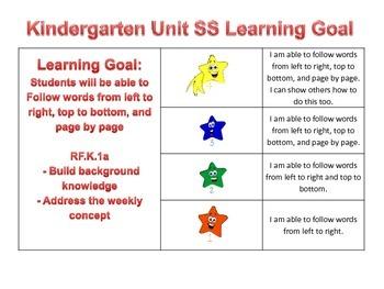 Kindergarten Wonders Writer's Workshop Learning Goals