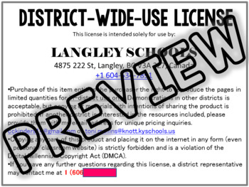 Kindergarten Word Works- Langley District ONLY