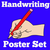 Handwriting Posters | Kindergarten First Grade