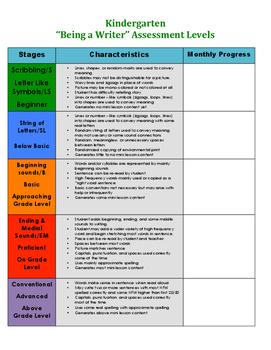 Kindergarten Writing Assessment Binder