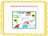 Kindergarten Writing Continuum