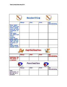 Kindergarten Writing Conventions Rubric- Standards Based Assessment