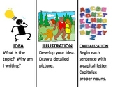 Kindergarten Writing Coventions Poster