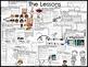 Kindergarten Writing Mini-Lessons November