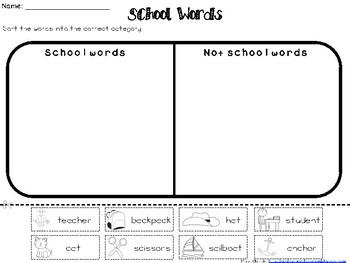 Kindergarten Writing Plan - Unit 1 Journeys/Core Connections