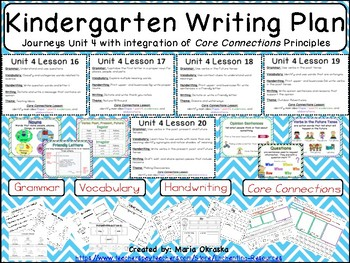 Kindergarten Writing Plan - Unit 4 Journeys/Core Connections