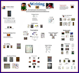 Primary Writing Prezi