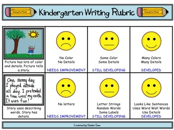 kindergarten homework rubrics