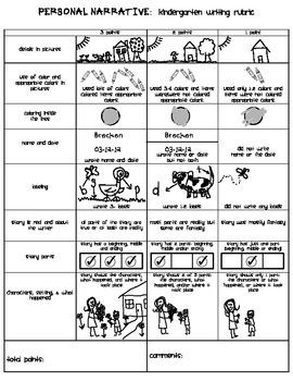 Kindergarten Writing Rubric: Personal Narrative