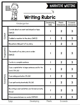 kindergarten writing rubrics In this post, i am going to give you three different free downloadable writing rubrics that i made that are based strictly on the common core state standards for kindergarten, using language taken right out of that document i will also provide some graded writing samples so that you can see what each.