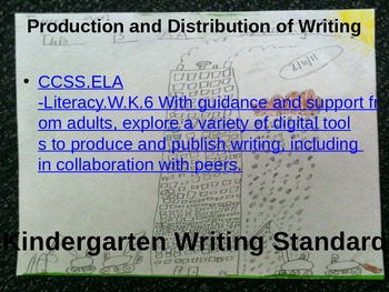 Kindergarten Writing Standards Flashcards