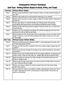 Kindergarten Writing Workshop Unit 4 - Writing Pattern Books