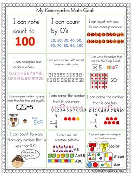 Kindergarten Year Long Goals